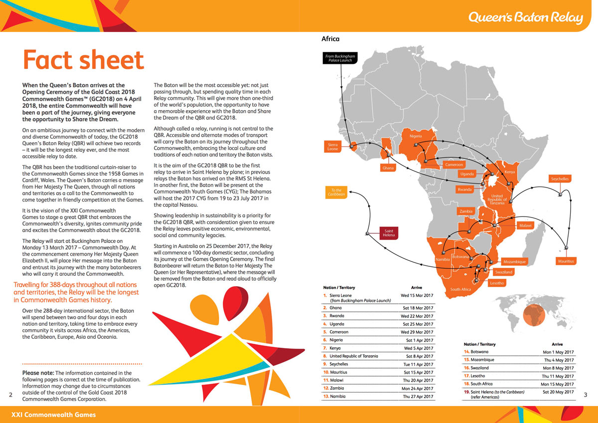 GC2018-QBR-International-Sector-Fact-Sheet2