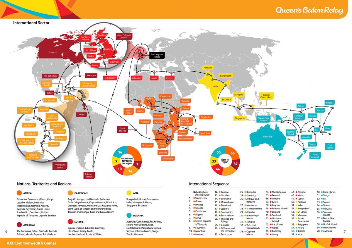 GC2018-QBR-International-Sector-Fact-Sheet4